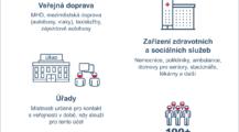 ROUŠKY V ČR OD 1. ZÁŘÍ